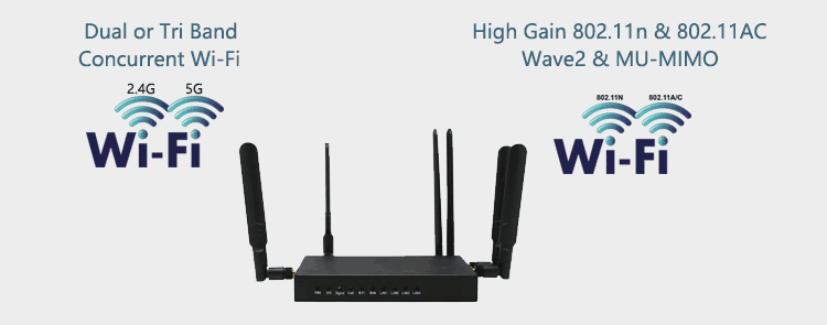 H820Q 4g router with Dual Band WiFi MU-MIMO